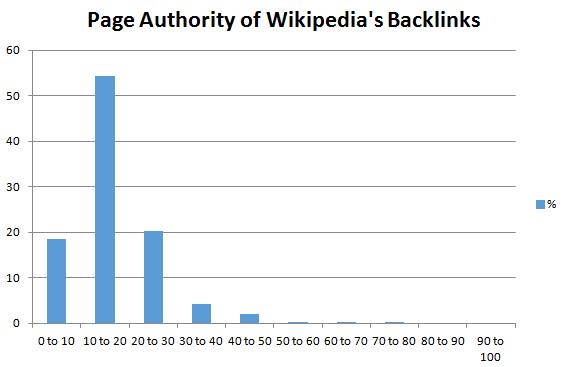 pa-wikipedia